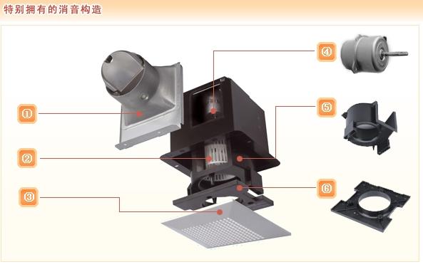 【松下排气扇换气扇_fv-24cuvc