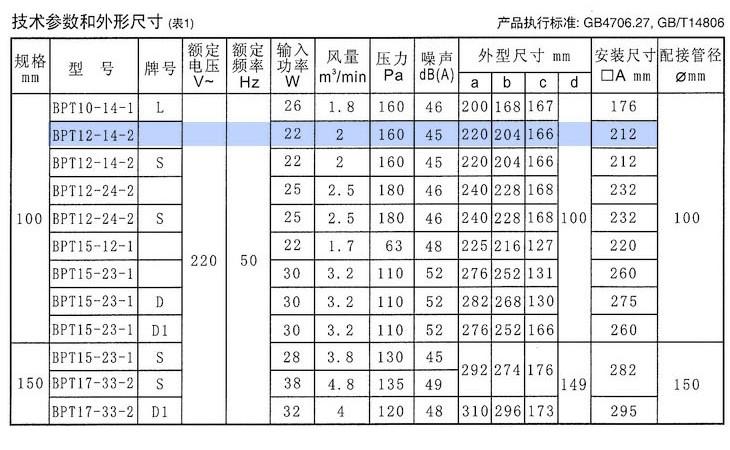 【金羚_排气扇换气扇_bpt12-14-2