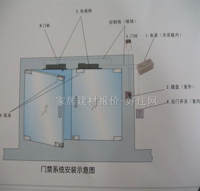 雅斯利 型号系列 :d-231门铃5w 用电形式 :直流电 有无连接线 :有线